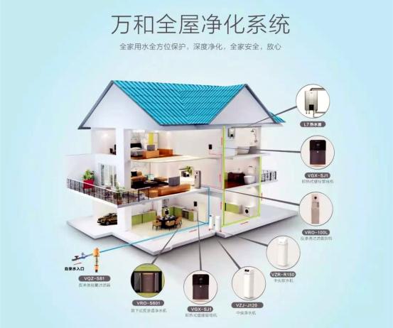 万和黑锋系列净水机:家庭安全用水再升级